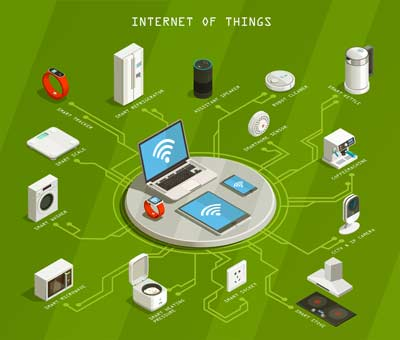 Internet Of Things na Indústria 4.0